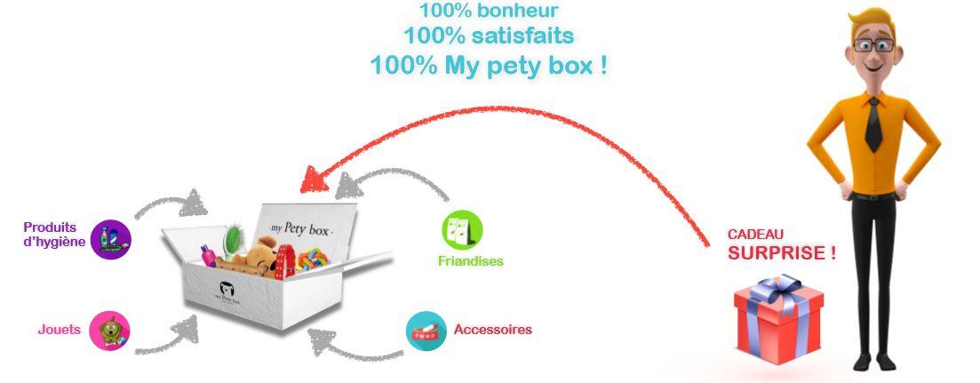 My pety box